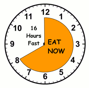 16-8-diet