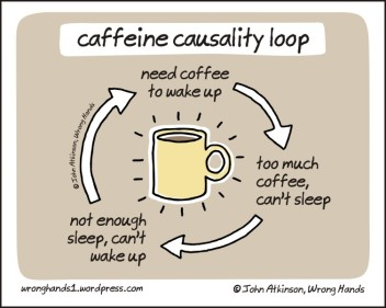 caffeine-causality-loop